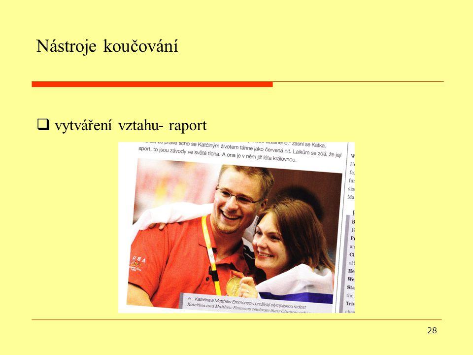 Nástroje koučování vytváření vztahu- raport