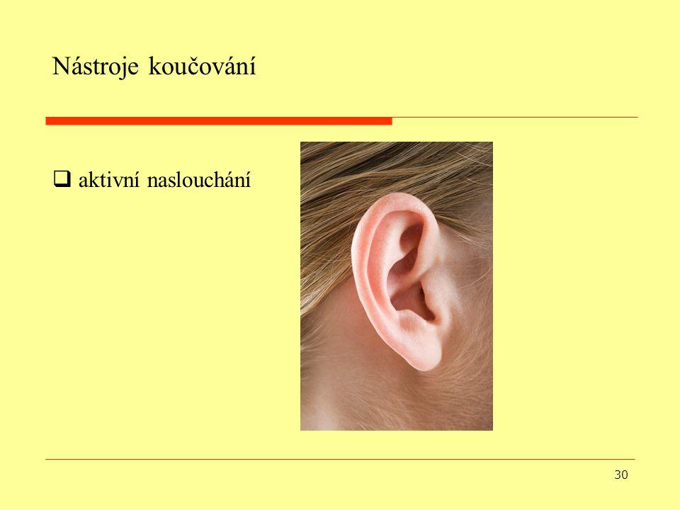 Nástroje koučování aktivní naslouchání