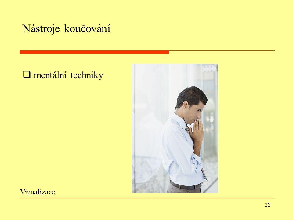 Nástroje koučování mentální techniky Vizualizace Vizualizace