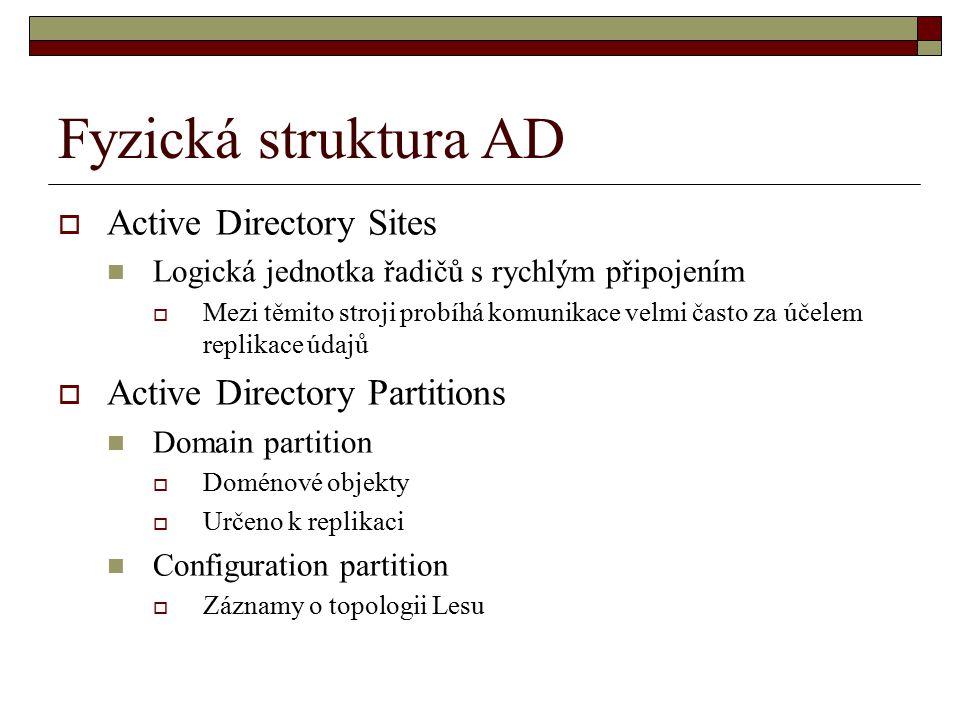 Fyzická struktura AD Active Directory Sites