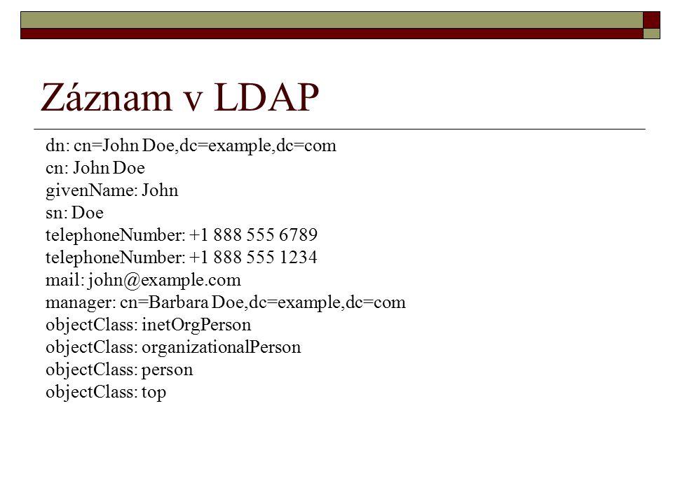 Záznam v LDAP dn: cn=John Doe,dc=example,dc=com cn: John Doe