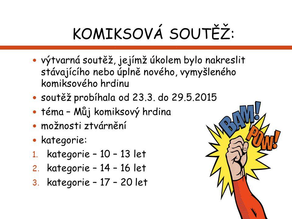 KOMIKSOVÁ SOUTĚŽ: výtvarná soutěž, jejímž úkolem bylo nakreslit stávajícího nebo úplně nového, vymyšleného komiksového hrdinu.