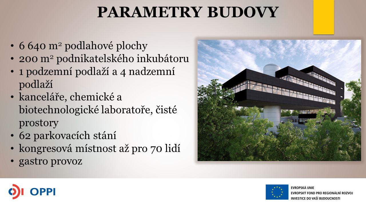 PARAMETRY BUDOVY 6 640 m2 podlahové plochy
