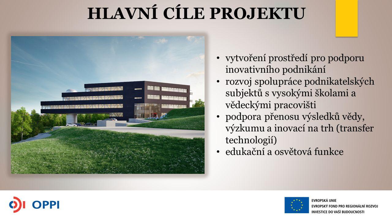 HLAVNÍ CÍLE PROJEKTU vytvoření prostředí pro podporu inovativního podnikání.