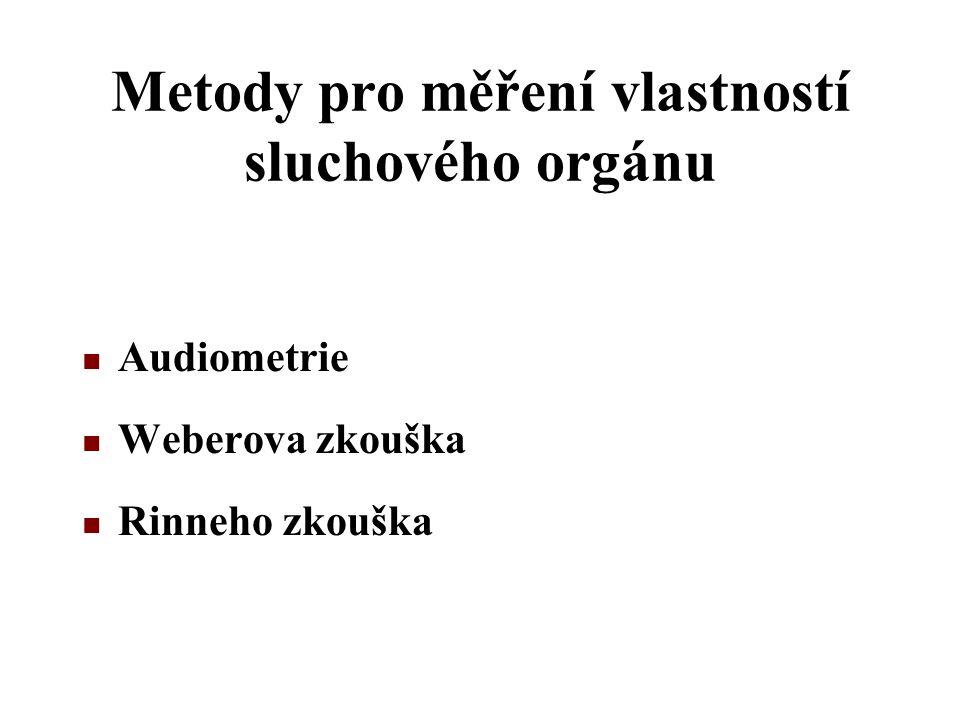 Metody pro měření vlastností sluchového orgánu