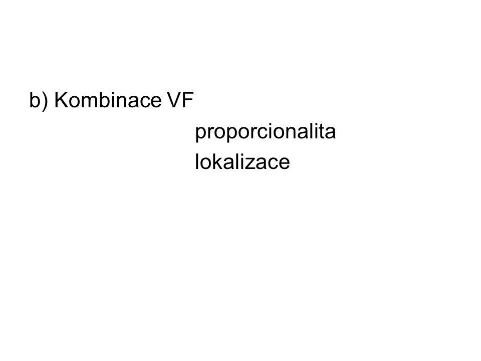 b) Kombinace VF proporcionalita lokalizace