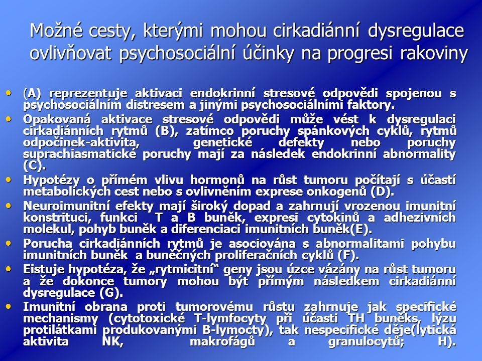 Možné cesty, kterými mohou cirkadiánní dysregulace ovlivňovat psychosociální účinky na progresi rakoviny
