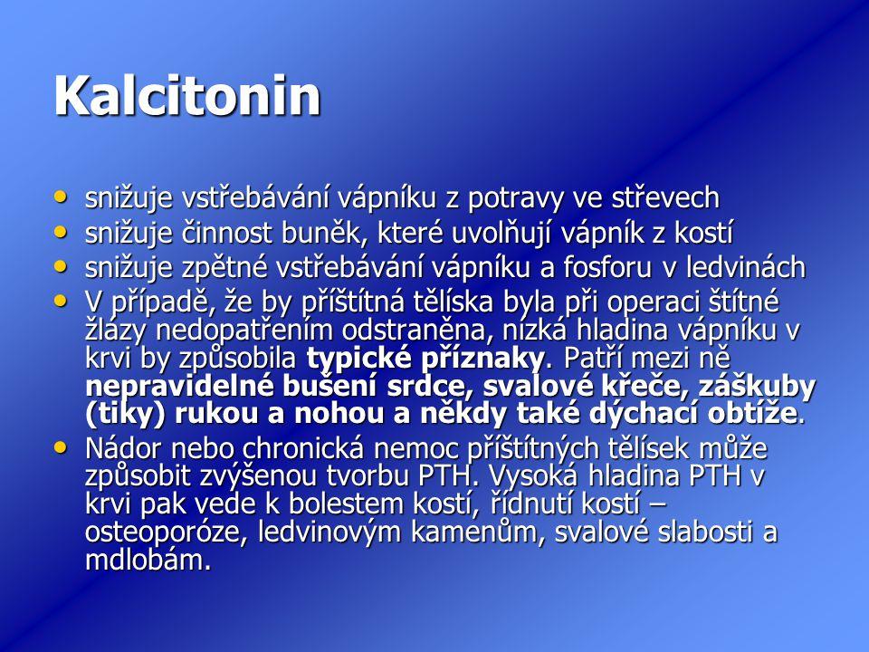 Kalcitonin snižuje vstřebávání vápníku z potravy ve střevech