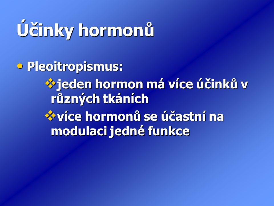 Účinky hormonů Pleoitropismus: