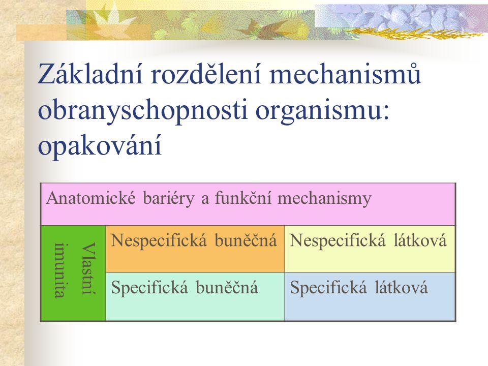 Základní rozdělení mechanismů obranyschopnosti organismu: opakování
