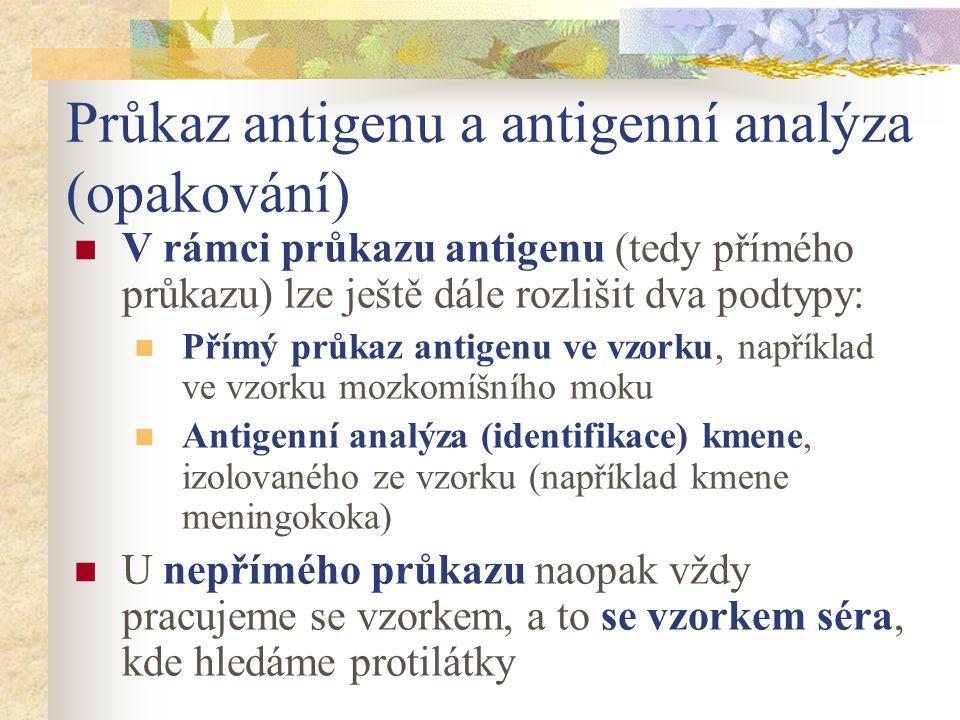 Průkaz antigenu a antigenní analýza (opakování)