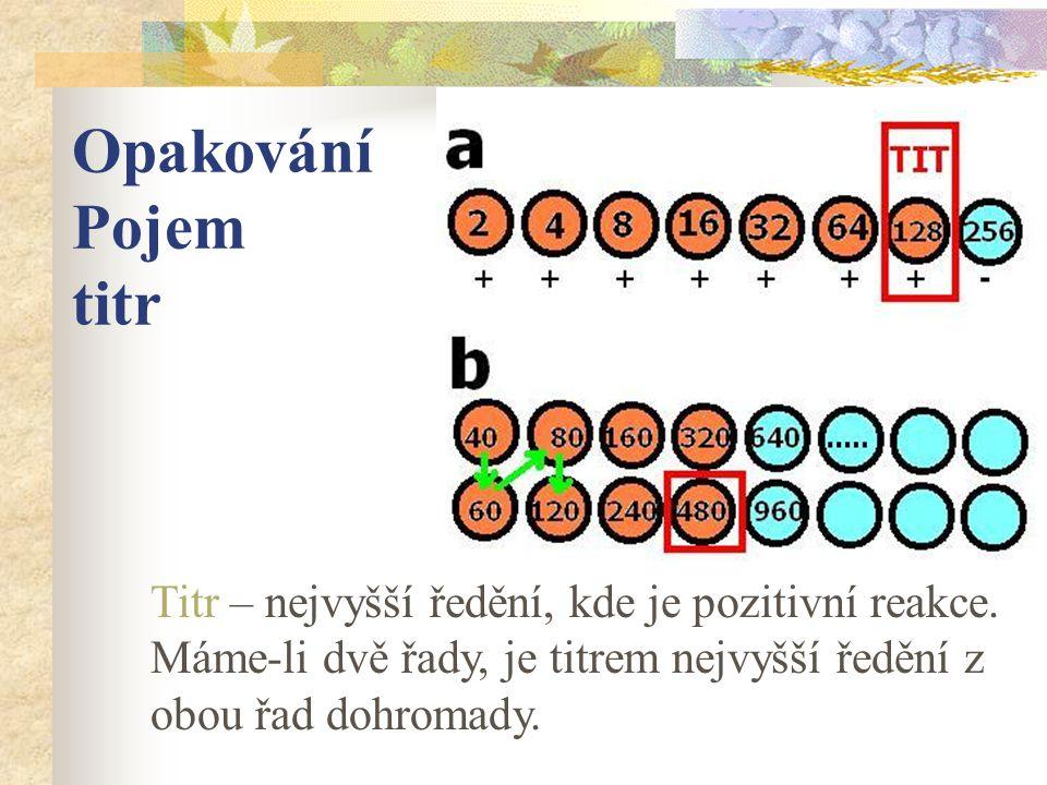Opakování Pojem titr Titr – nejvyšší ředění, kde je pozitivní reakce.