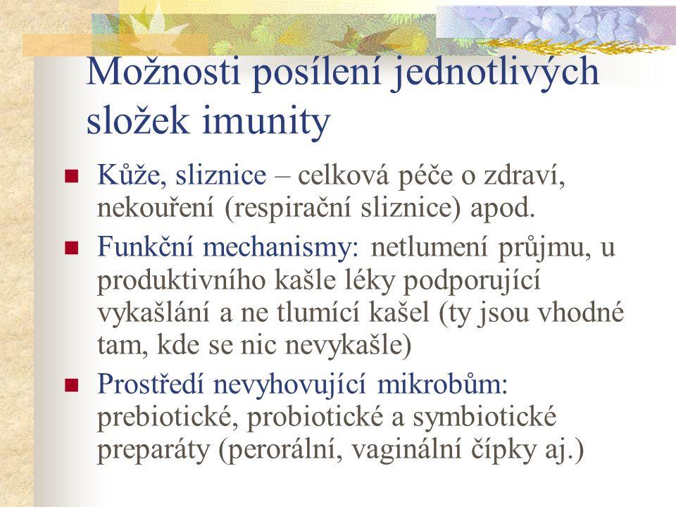 Možnosti posílení jednotlivých složek imunity
