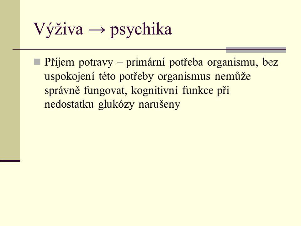 Výživa → psychika