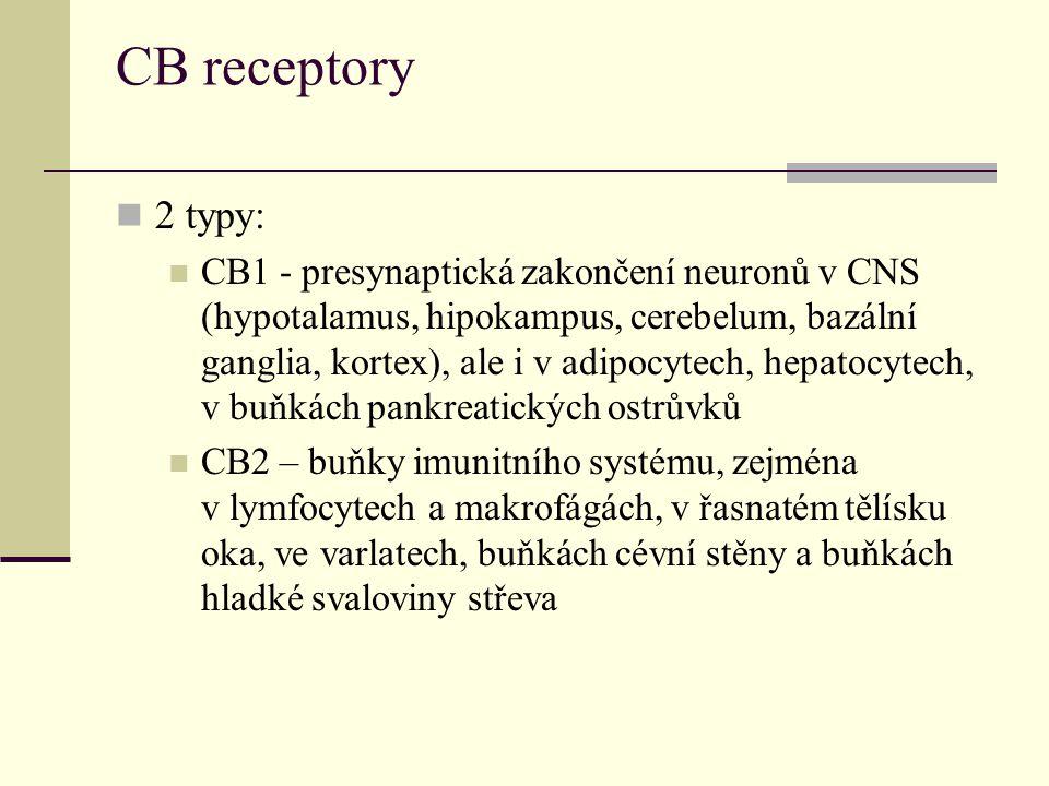 CB receptory 2 typy: