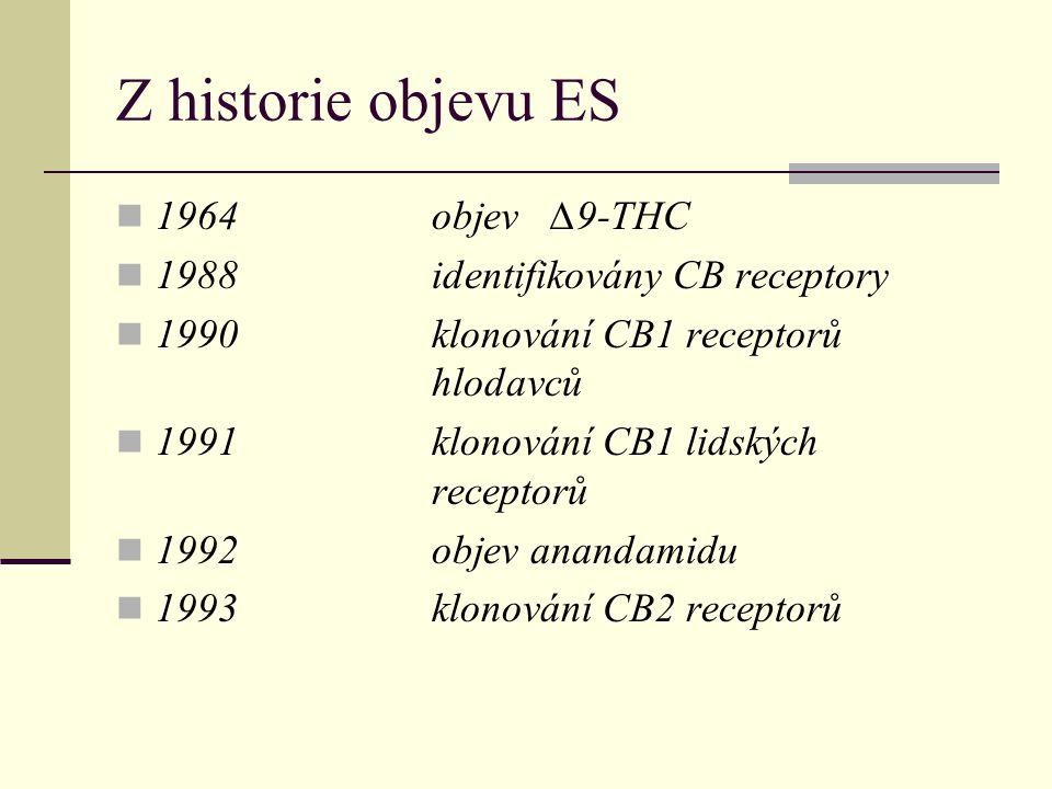 Z historie objevu ES 1964 objev ∆9-THC