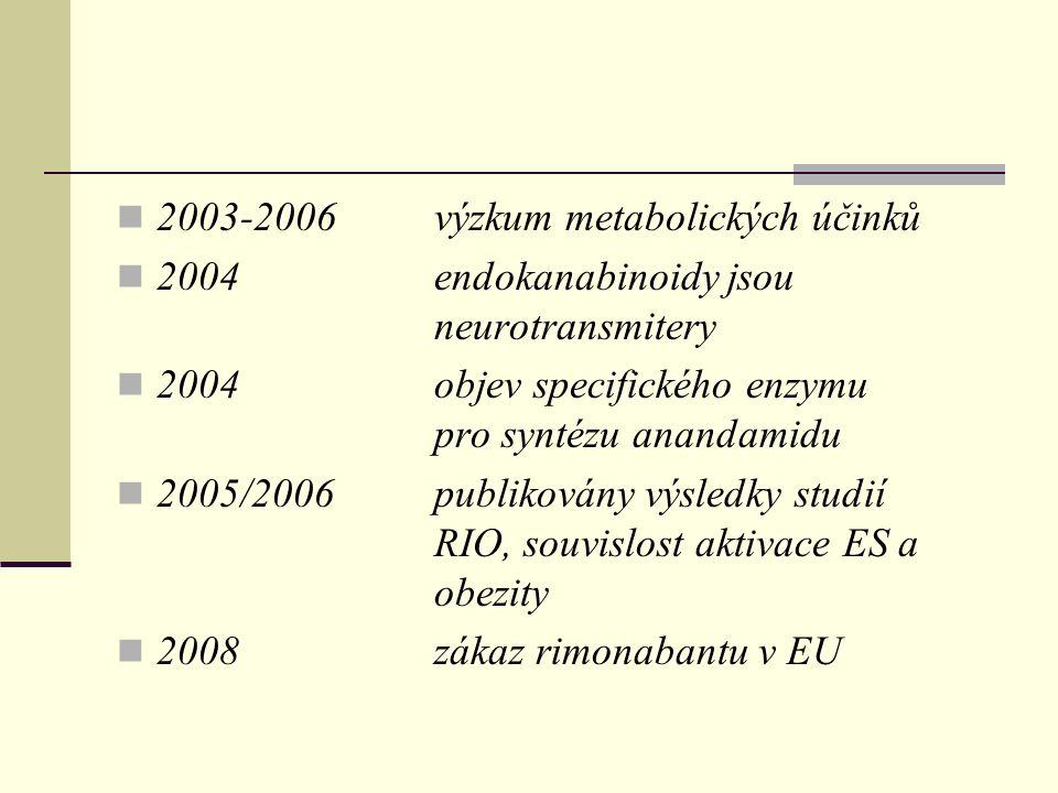 2003-2006 výzkum metabolických účinků