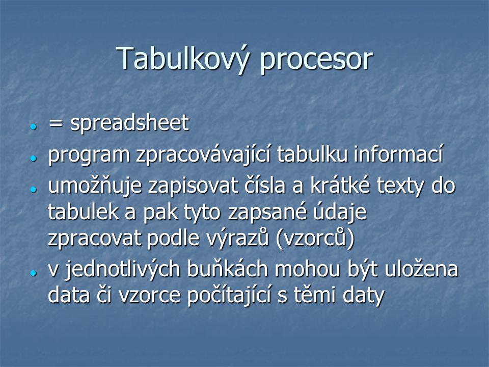 Tabulkový procesor = spreadsheet