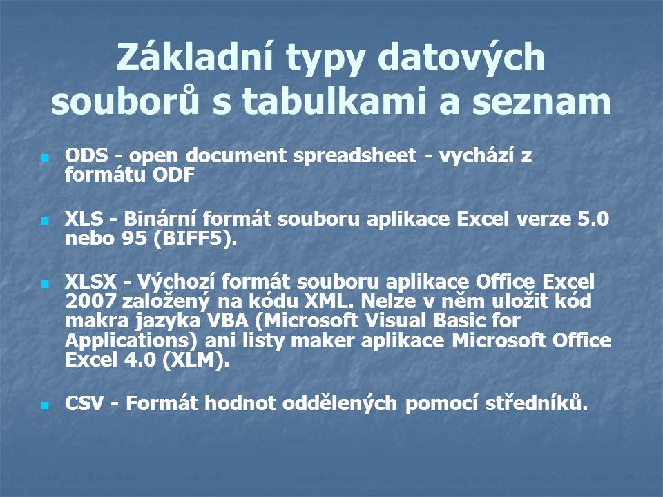 Základní typy datových souborů s tabulkami a seznam