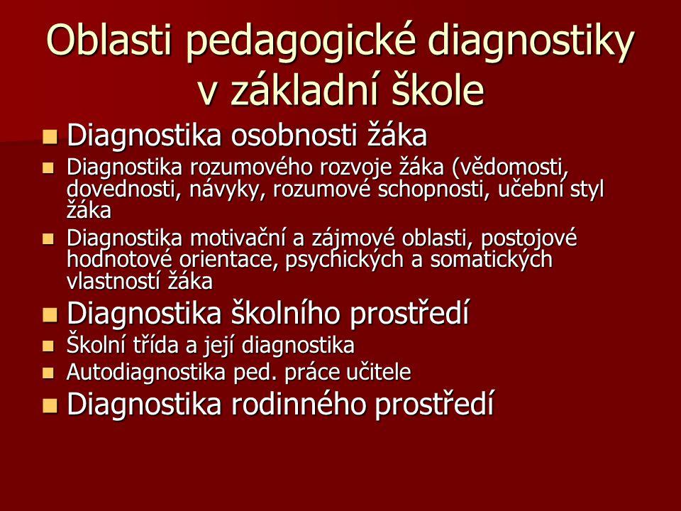 Oblasti pedagogické diagnostiky v základní škole