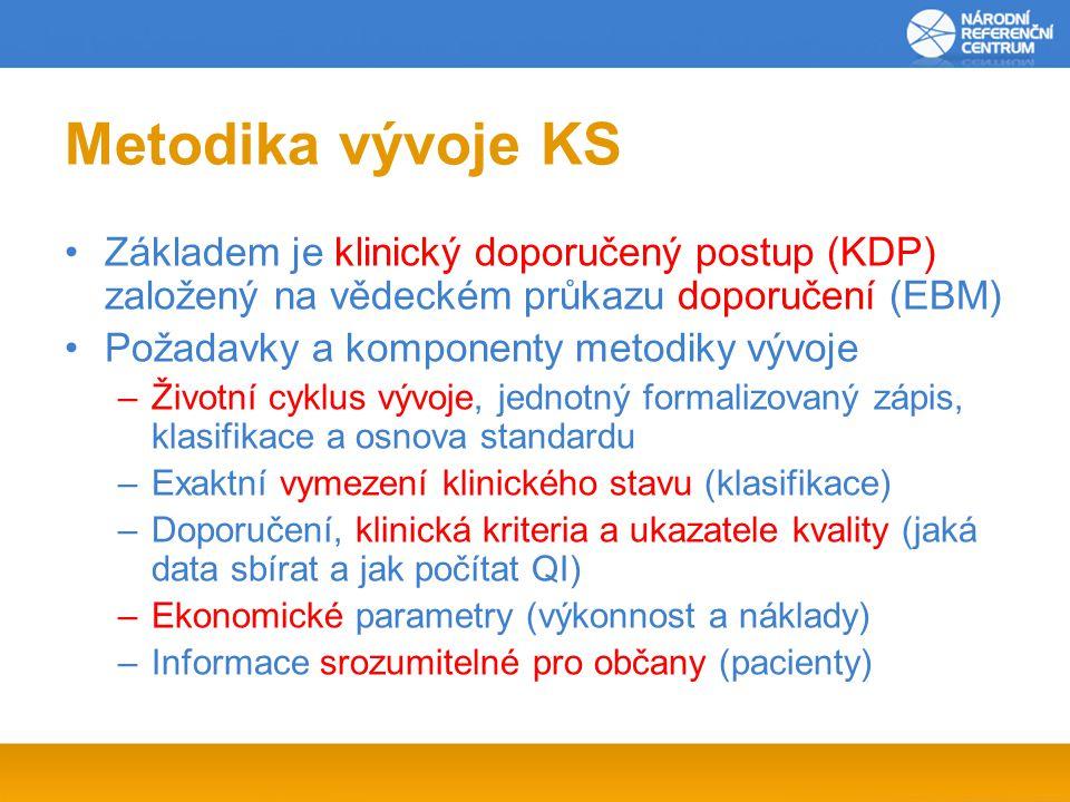 Metodika vývoje KS Základem je klinický doporučený postup (KDP) založený na vědeckém průkazu doporučení (EBM)