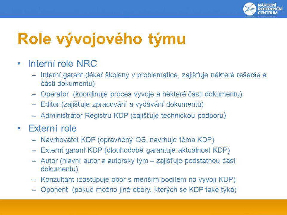 Role vývojového týmu Interní role NRC Externí role