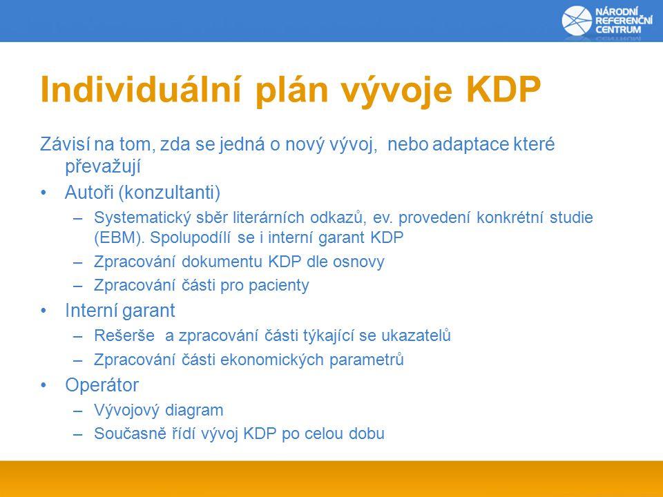 Individuální plán vývoje KDP