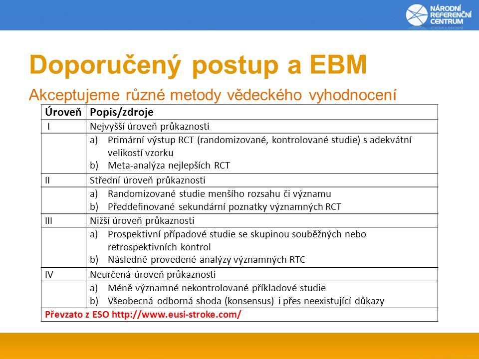 Doporučený postup a EBM