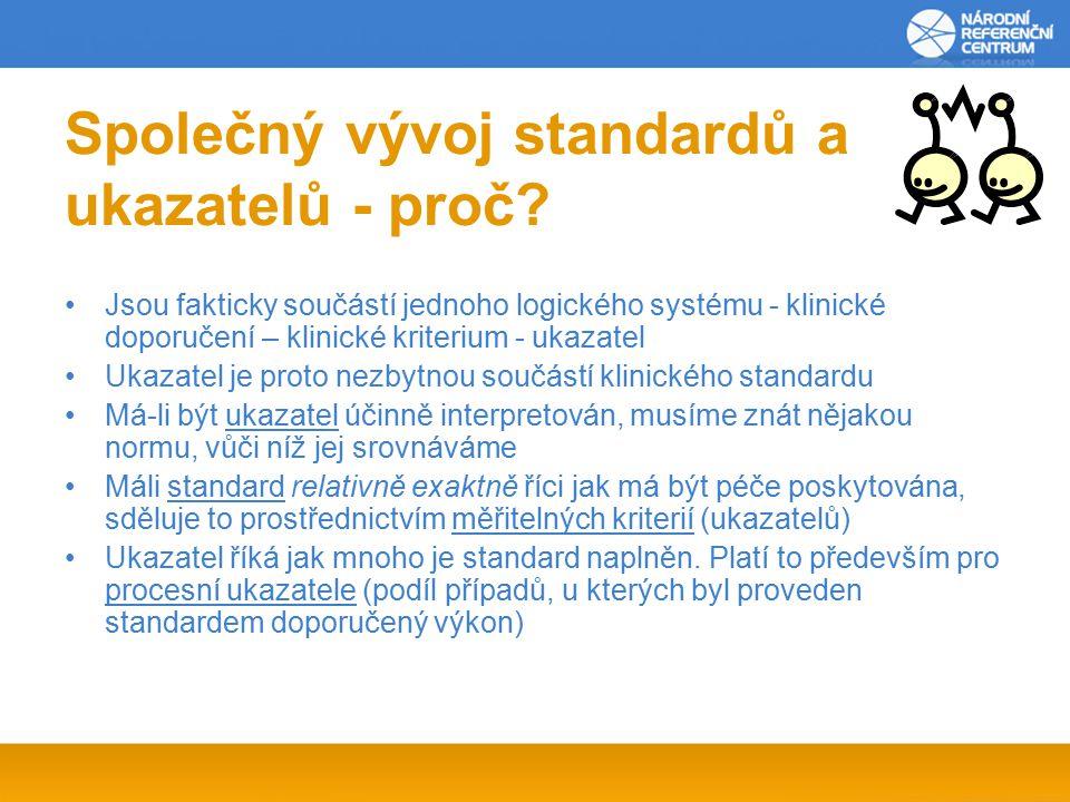 Společný vývoj standardů a ukazatelů - proč
