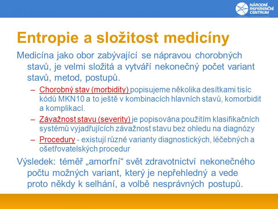 Entropie a složitost medicíny