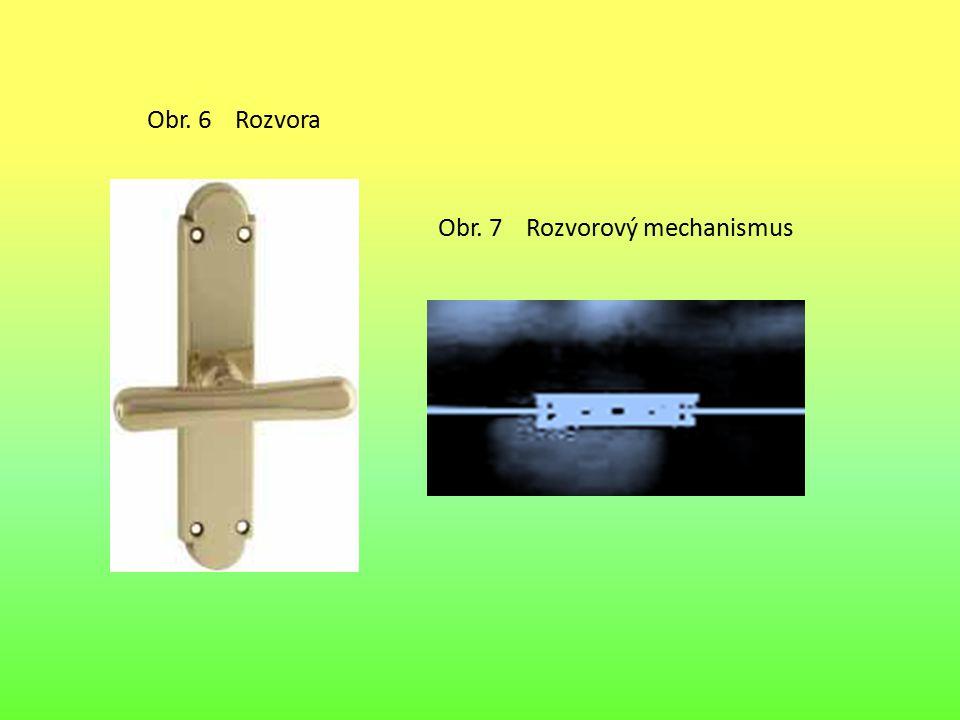 Obr. 7 Rozvorový mechanismus