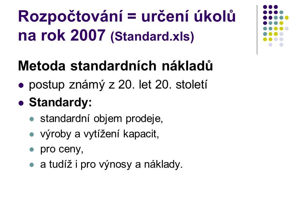 Rozpočtování = určení úkolů na rok 2007 (Standard.xls)