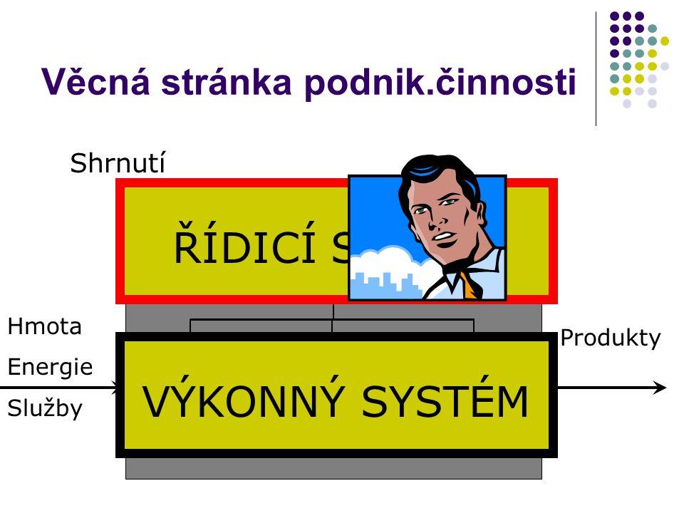 Věcná stránka podnik.činnosti