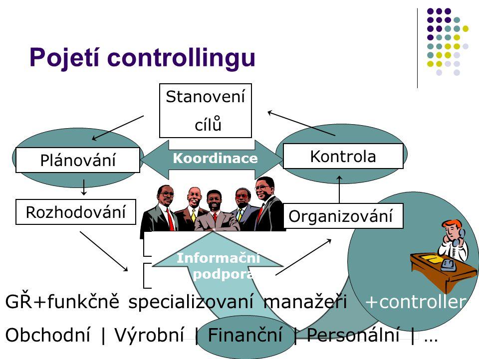Pojetí controllingu +controller GŘ+funkčně specializovaní manažeři