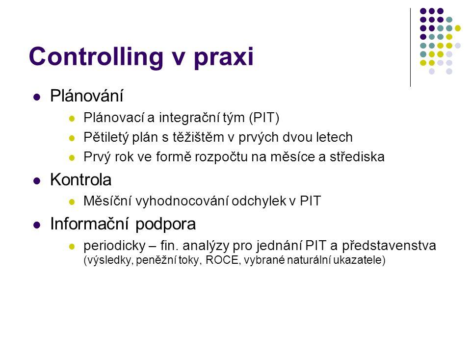 Controlling v praxi Plánování Kontrola Informační podpora