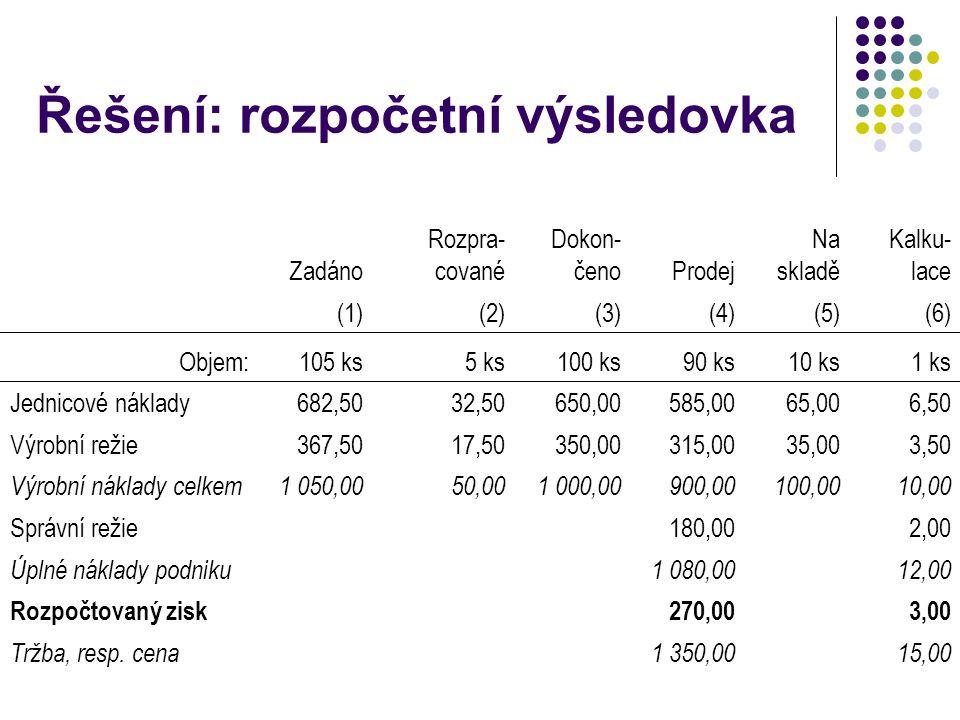 Řešení: rozpočetní výsledovka