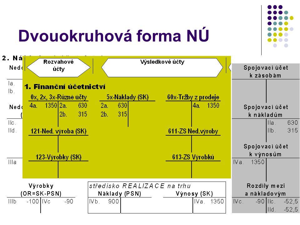 Dvouokruhová forma NÚ 4