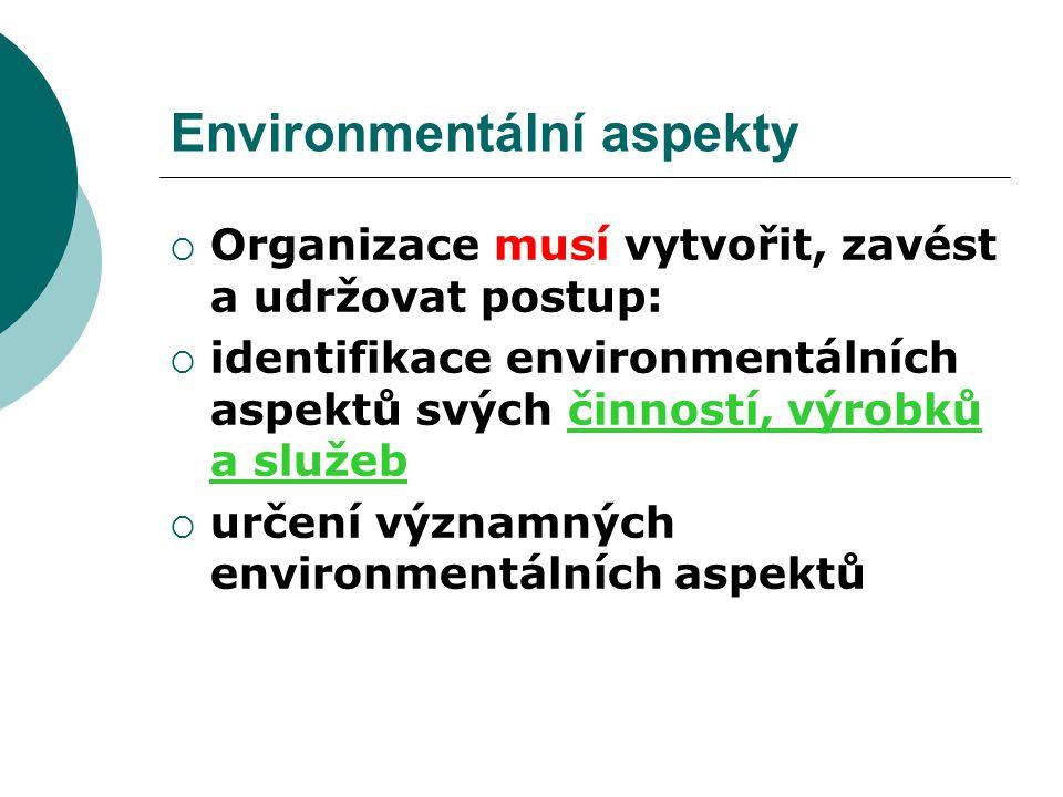 Environmentální aspekty