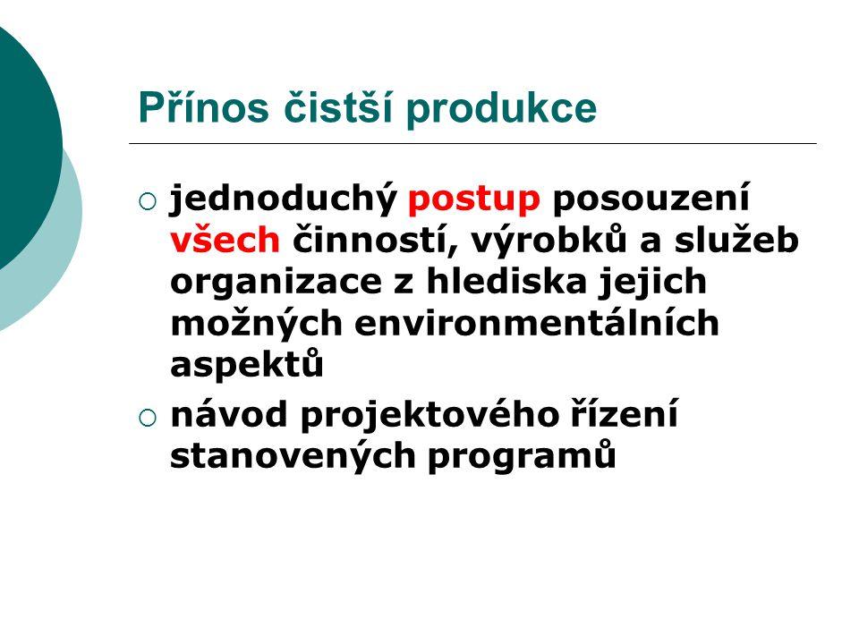 Přínos čistší produkce