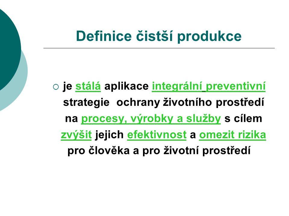 Definice čistší produkce