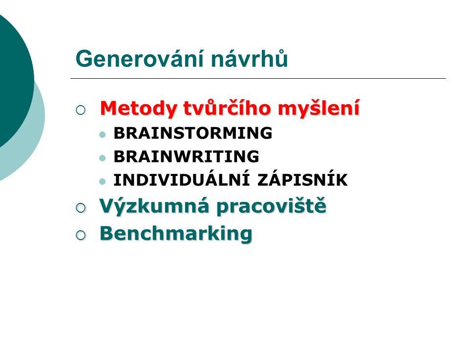 Generování návrhů Metody tvůrčího myšlení Výzkumná pracoviště