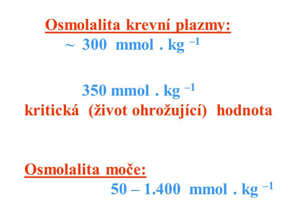 Osmolalita krevní plazmy: