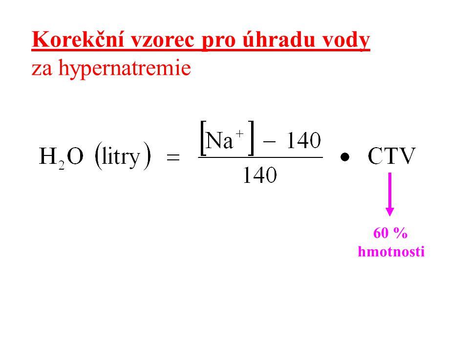 Korekční vzorec pro úhradu vody za hypernatremie