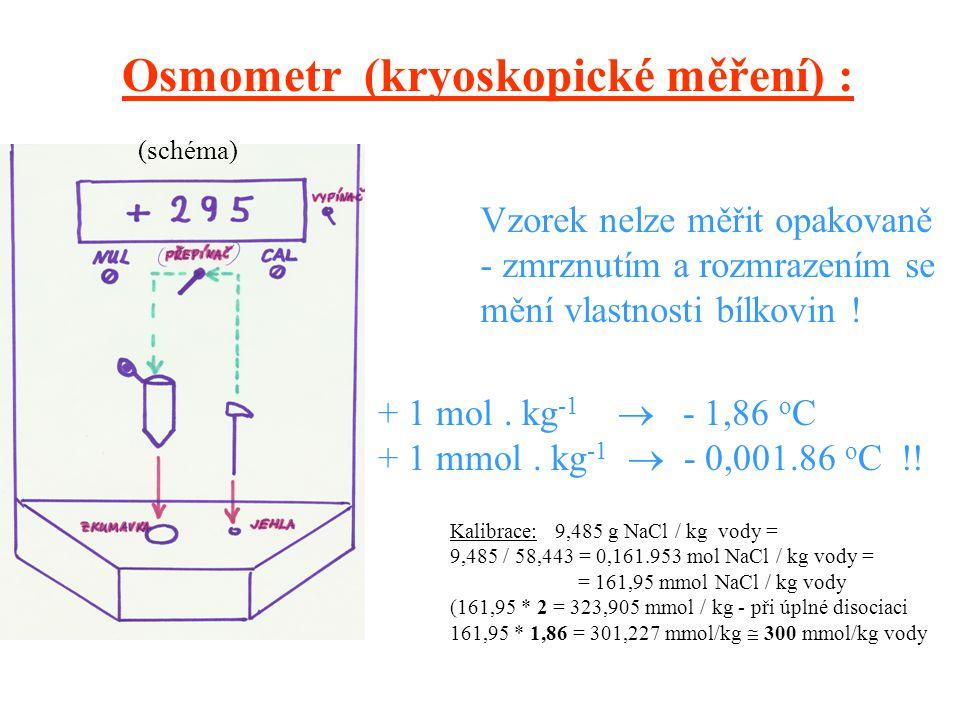 Osmometr (kryoskopické měření) :