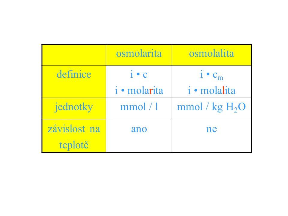 osmolarita osmolalita. definice. i • c. i • molarita. i • cm. i • molalita. jednotky. mmol / l.