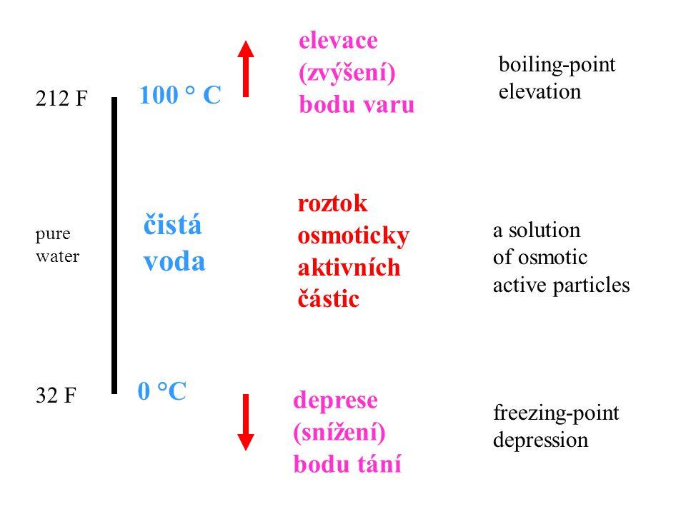 čistá voda elevace (zvýšení) bodu varu 100 ° C roztok osmoticky