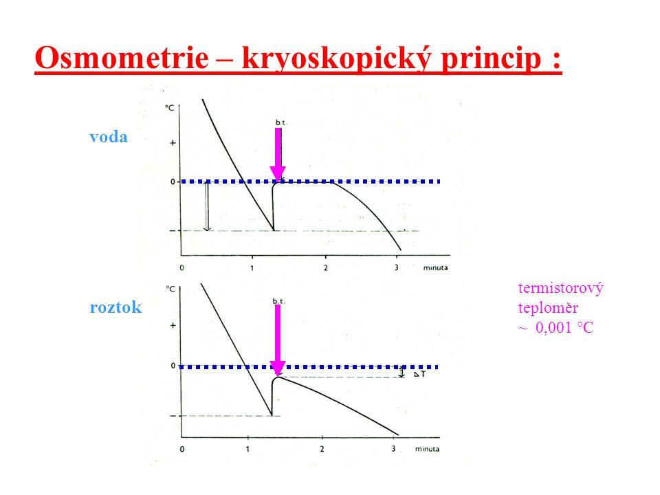 Osmometrie – kryoskopický princip :