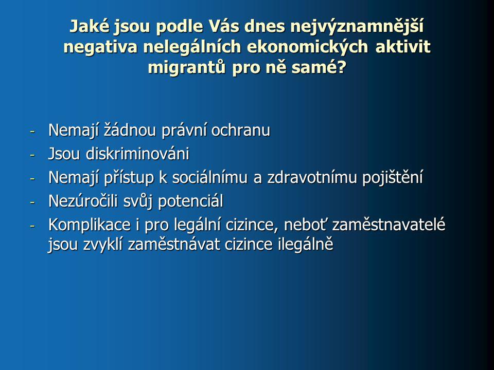 Jaké jsou podle Vás dnes nejvýznamnější negativa nelegálních ekonomických aktivit migrantů pro ně samé