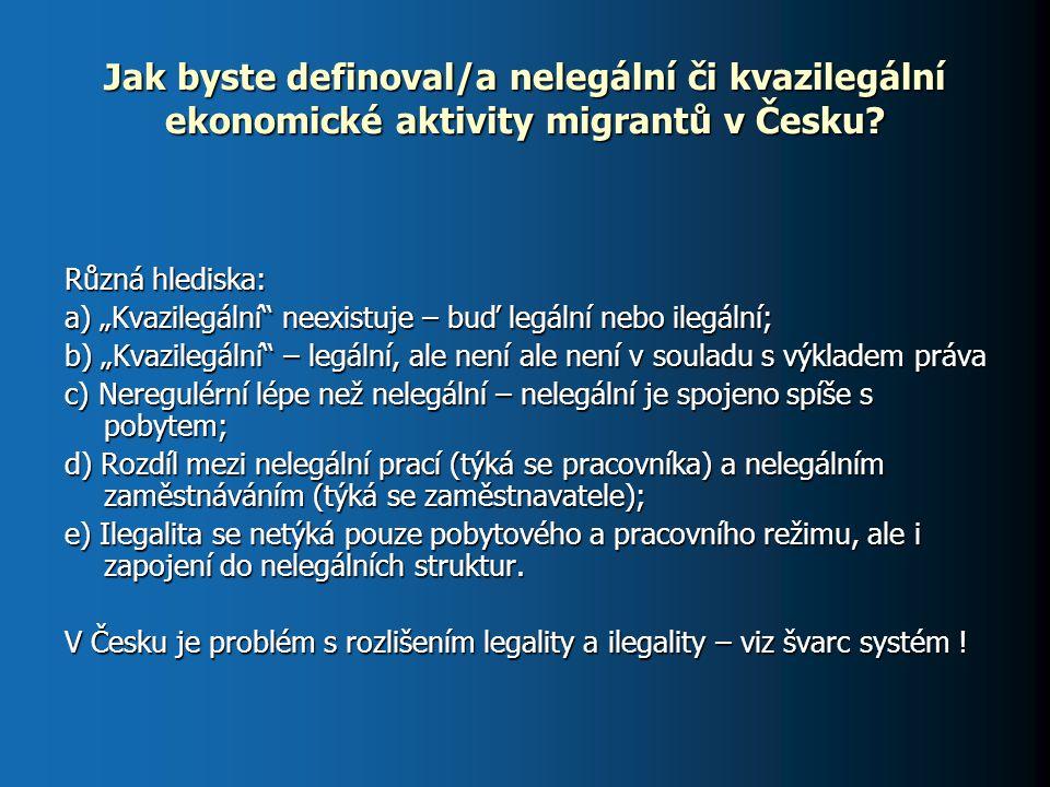 Jak byste definoval/a nelegální či kvazilegální ekonomické aktivity migrantů v Česku