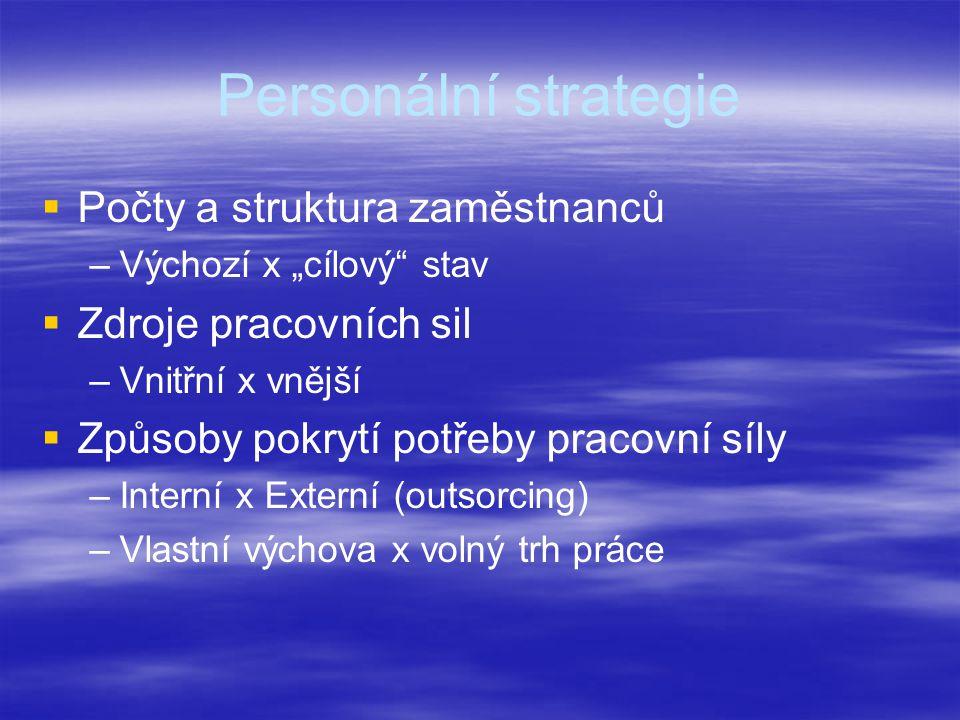 Personální strategie Počty a struktura zaměstnanců